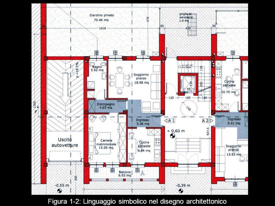 Figura 1 2: Linguaggio simbolico nel disegno architettonico