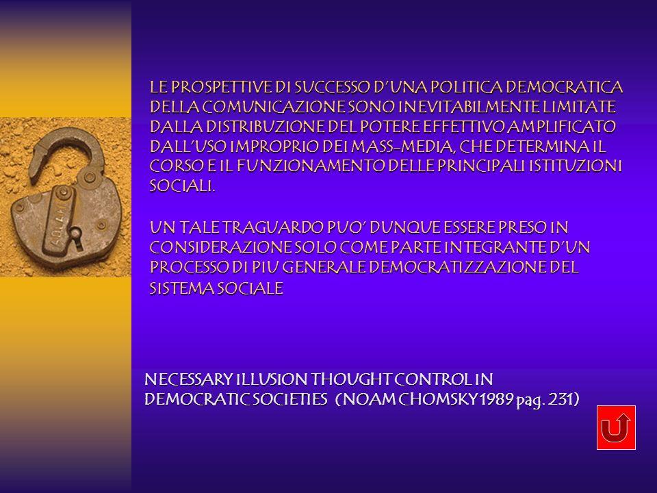 AGENDA SETTING METTERE ALLORDINE DEL GIORNO AGENDA SETTING METTERE ALLORDINE DEL GIORNO INFLUENZA DIRETTA DEI MEZZI DI COMUNICAZIONE SULLA PUBBLICA OPINIONE (PARZIALMENTE DIRETTA IN QUANTO IL MESSAGGIO VIENE FILTRATO DAL LIVELLO DI COSCIENZA DELLE PERSONE.