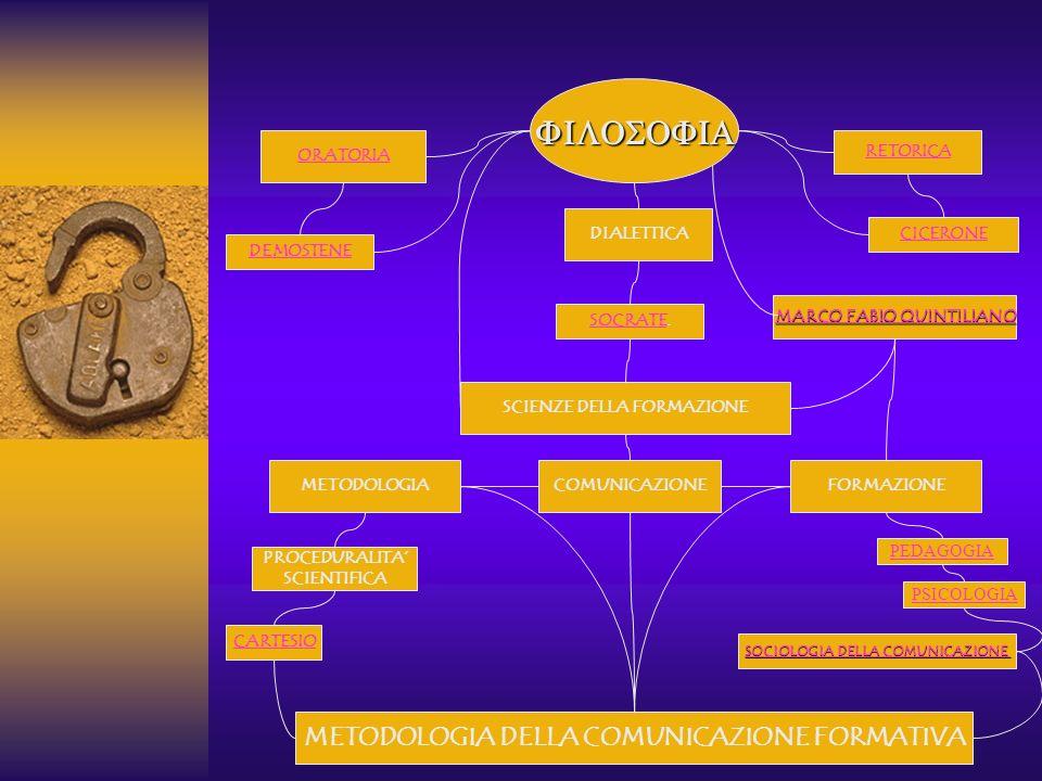 C° 1^Cl TM/MN CONTI Gianluca C°2^Cl TM/MN LANCIANESE Marcello C°2^Cl TM/MN MANSI Paolo GENEALOGIA DELLA METODOLOGIA DELLA COMUNICAZIONE FORMATIVA E RADICI CLASSICHE DELLA COMUNICAZIONE CORSO DI METODOLOGIA DELLA COMUNICAZIONE FORMATIVA Prof.
