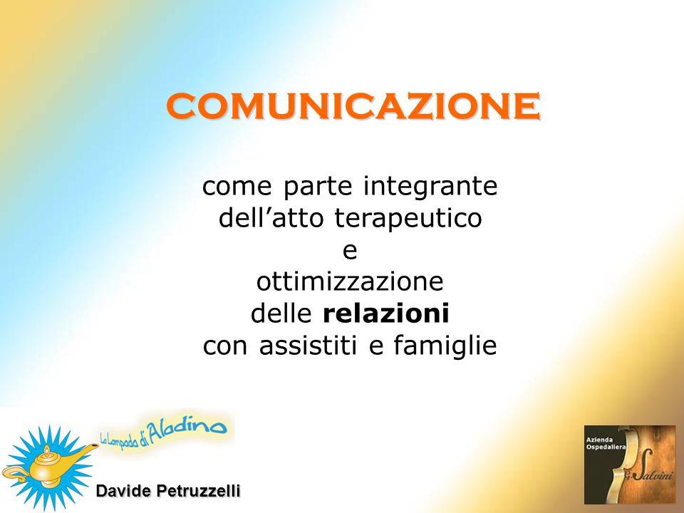 Davide Petruzzelli COMUNICAZIONE come parte integrante dellatto terapeutico e ottimizzazione delle relazioni con assistiti e famiglie