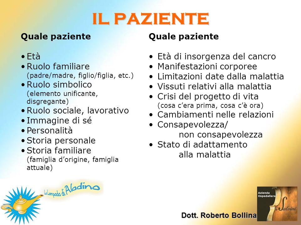 IL PAZIENTE Dott. Roberto Bollina Quale paziente Età Ruolo familiare (padre/madre, figlio/figlia, etc.) Ruolo simbolico (elemento unificante, disgrega