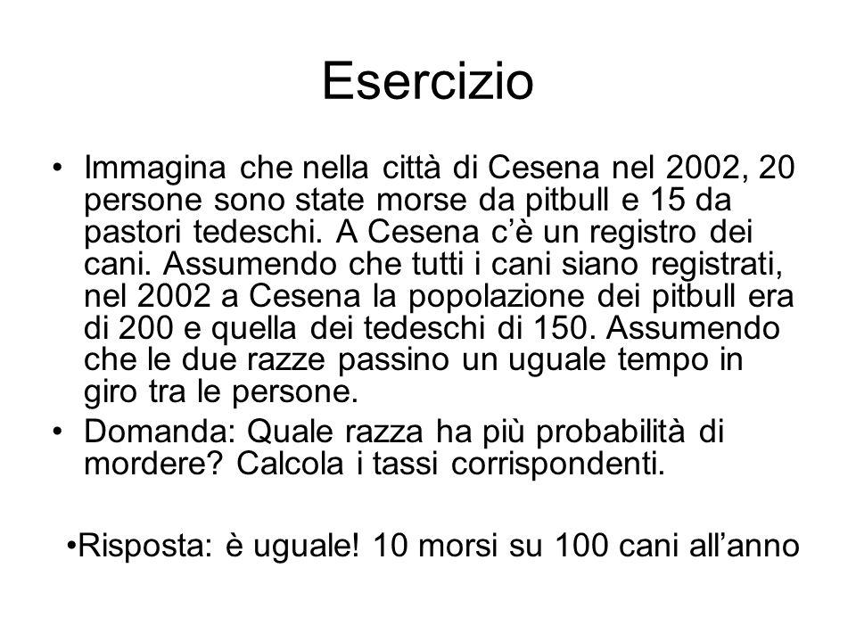 Esercizio Immagina che nella città di Cesena nel 2002, 20 persone sono state morse da pitbull e 15 da pastori tedeschi. A Cesena cè un registro dei ca