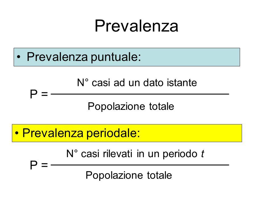 Prevalenza Prevalenza puntuale: P = N° casi ad un dato istante Popolazione totale Prevalenza periodale: P = Popolazione totale N° casi rilevati in un periodo t