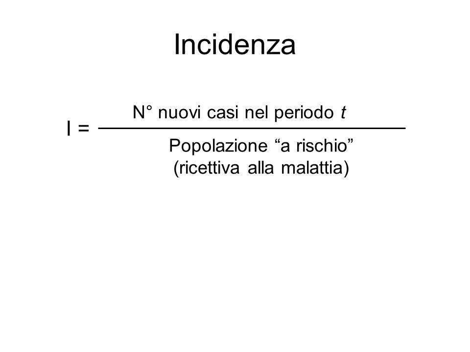 Incidenza I = N° nuovi casi nel periodo t Popolazione a rischio (ricettiva alla malattia)