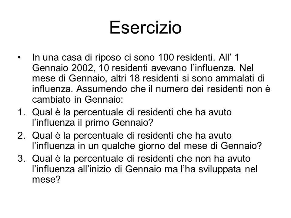 Esercizio In una casa di riposo ci sono 100 residenti. All 1 Gennaio 2002, 10 residenti avevano linfluenza. Nel mese di Gennaio, altri 18 residenti si