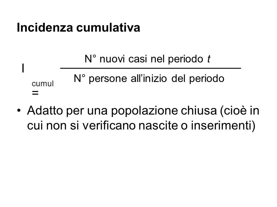 Incidenza cumulativa I cumul = N° nuovi casi nel periodo t N° persone allinizio del periodo Adatto per una popolazione chiusa (cioè in cui non si verificano nascite o inserimenti)