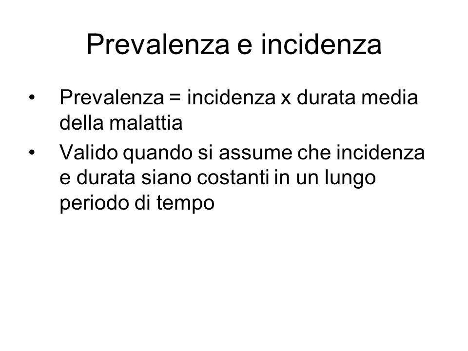 Prevalenza e incidenza Prevalenza = incidenza x durata media della malattia Valido quando si assume che incidenza e durata siano costanti in un lungo periodo di tempo