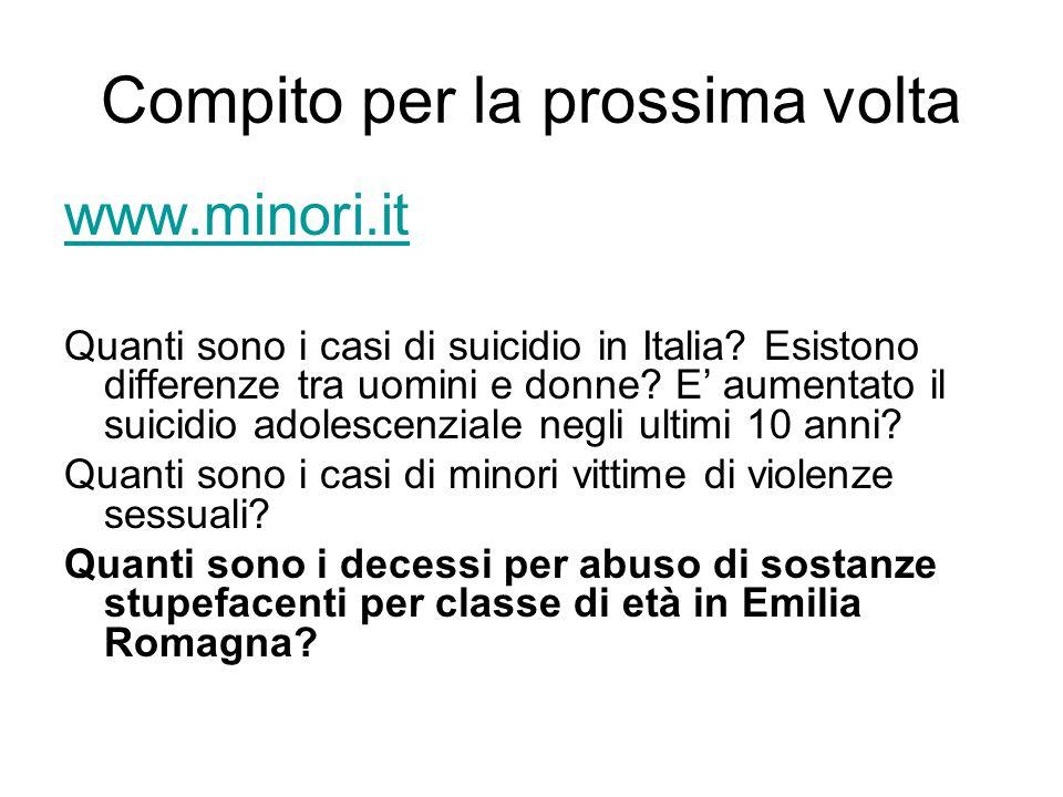 Compito per la prossima volta www.minori.it Quanti sono i casi di suicidio in Italia? Esistono differenze tra uomini e donne? E aumentato il suicidio