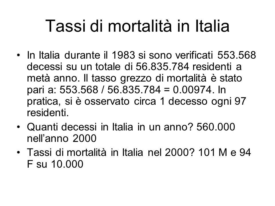 Tassi di mortalità in Italia In Italia durante il 1983 si sono verificati 553.568 decessi su un totale di 56.835.784 residenti a metà anno. Il tasso g