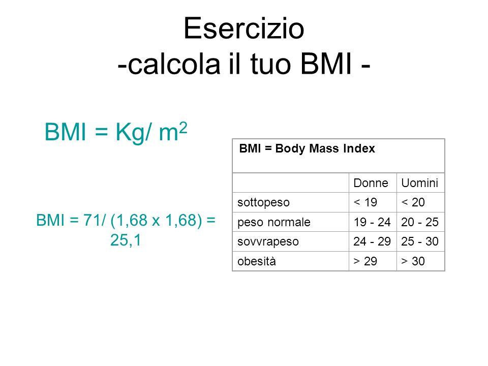Esercizio -calcola il tuo BMI - BMI = Body Mass Index DonneUomini sottopeso< 19< 20 peso normale19 - 2420 - 25 sovvrapeso24 - 2925 - 30 obesità> 29> 30 BMI = Kg/ m 2 BMI = 71/ (1,68 x 1,68) = 25,1