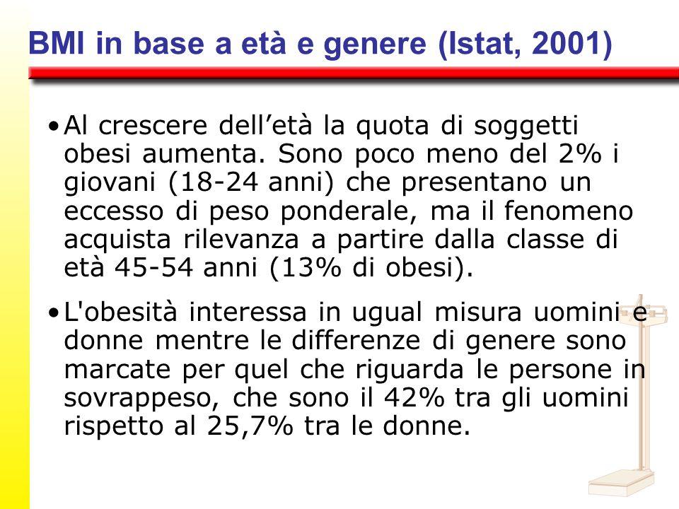 BMI in base a età e genere (Istat, 2001) Al crescere delletà la quota di soggetti obesi aumenta. Sono poco meno del 2% i giovani (18-24 anni) che pres