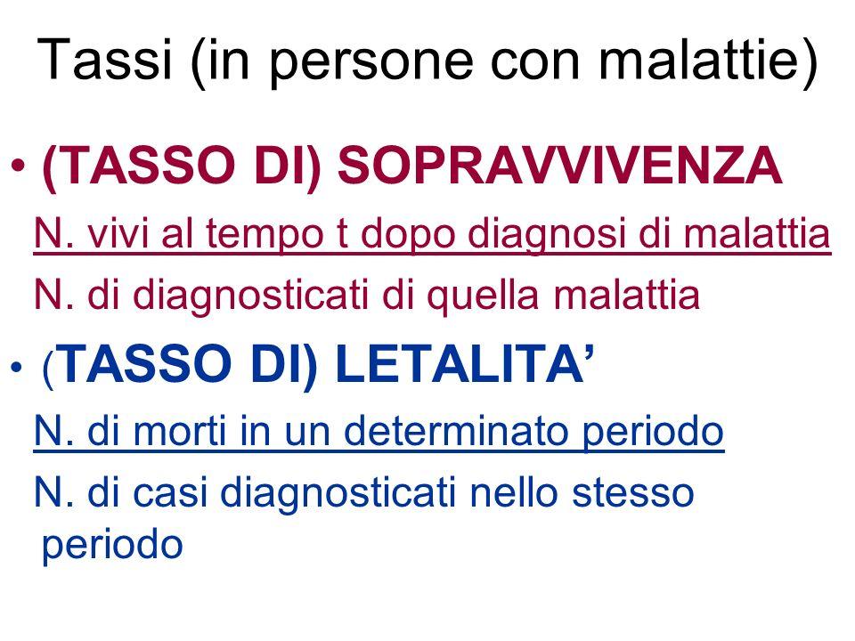 Tassi (in persone con malattie) (TASSO DI) SOPRAVVIVENZA N. vivi al tempo t dopo diagnosi di malattia N. di diagnosticati di quella malattia ( TASSO D