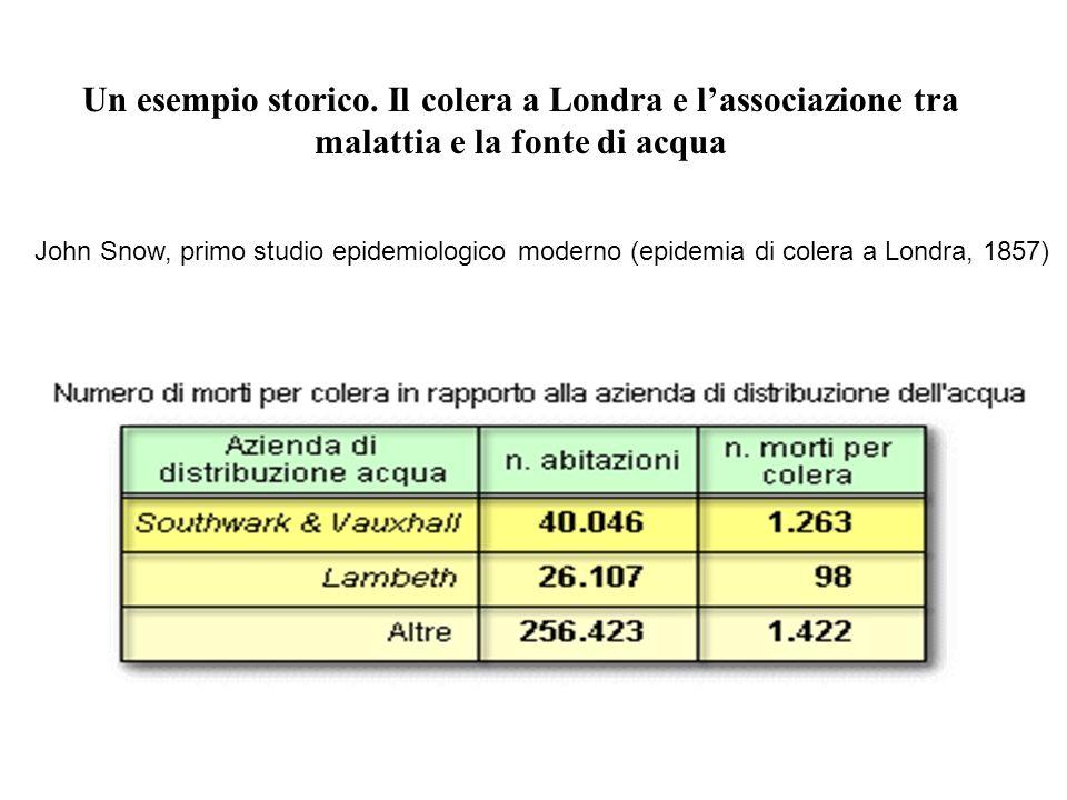 Compito per la prossima volta www.minori.it Quanti sono i casi di suicidio in Italia.