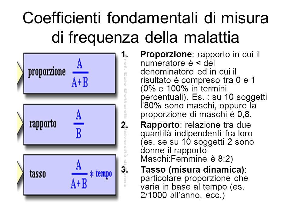 Coefficienti fondamentali di misura di frequenza della malattia 1.Proporzione: rapporto in cui il numeratore è < del denominatore ed in cui il risultato è compreso tra 0 e 1 (0% e 100% in termini percentuali).