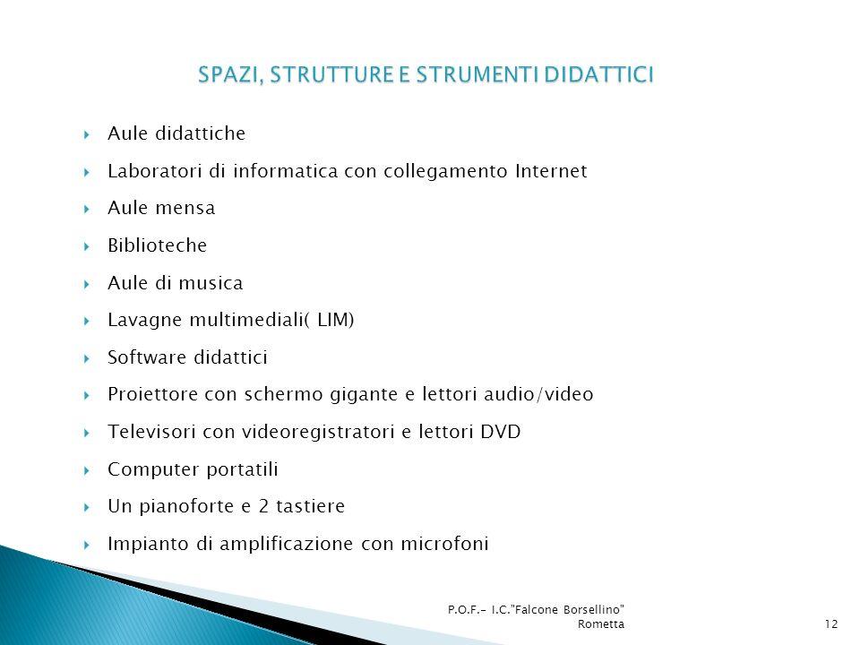 INFANZIAPRIMARIASECONDARIA Alunni152262172 Classi7159 Sezioni733 Docenti1026 Totale alunni 586 P.O.F.- I.C. Falcone Borsellino Rometta13