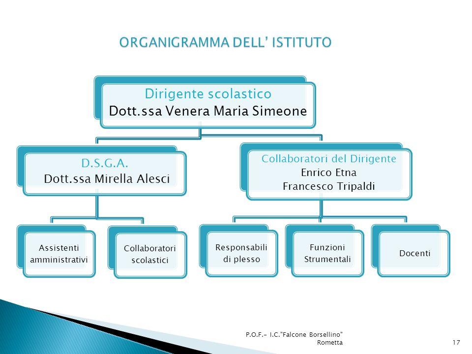 Dirigente scolastico Dott.ssa Venera Maria Simeone D.S.G.A.