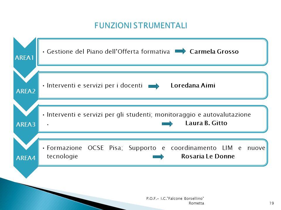 P.O.F.- I.C. Falcone Borsellino Rometta20 D.S.G.A.