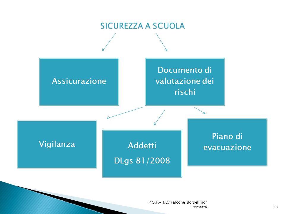 RSPP: Dott.ssa Venera Maria Simeone RLS: Sig.Arnò Giovanni Preposti: Collaboratori D.S.