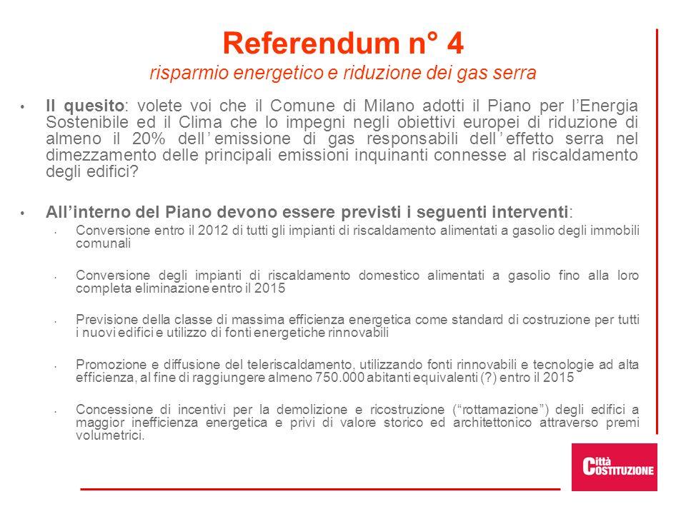 Referendum n° 4 risparmio energetico e riduzione dei gas serra Il quesito: volete voi che il Comune di Milano adotti il Piano per lEnergia Sostenibile