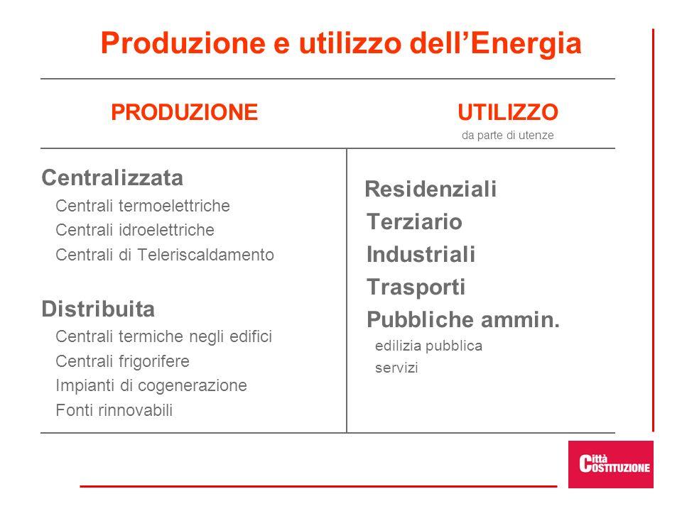 Produzione e utilizzo dellEnergia PRODUZIONE Centralizzata Centrali termoelettriche Centrali idroelettriche Centrali di Teleriscaldamento Distribuita