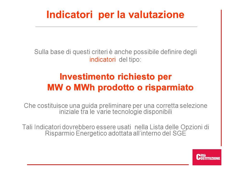 Indicatori per la valutazione Sulla base di questi criteri è anche possibile definire degli indicatori del tipo: Investimento richiesto per MW o MWh p