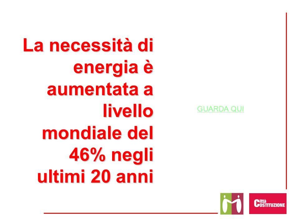 La necessità di energia è aumentata a livello mondiale del 46% negli ultimi 20 anni GUARDA QUI