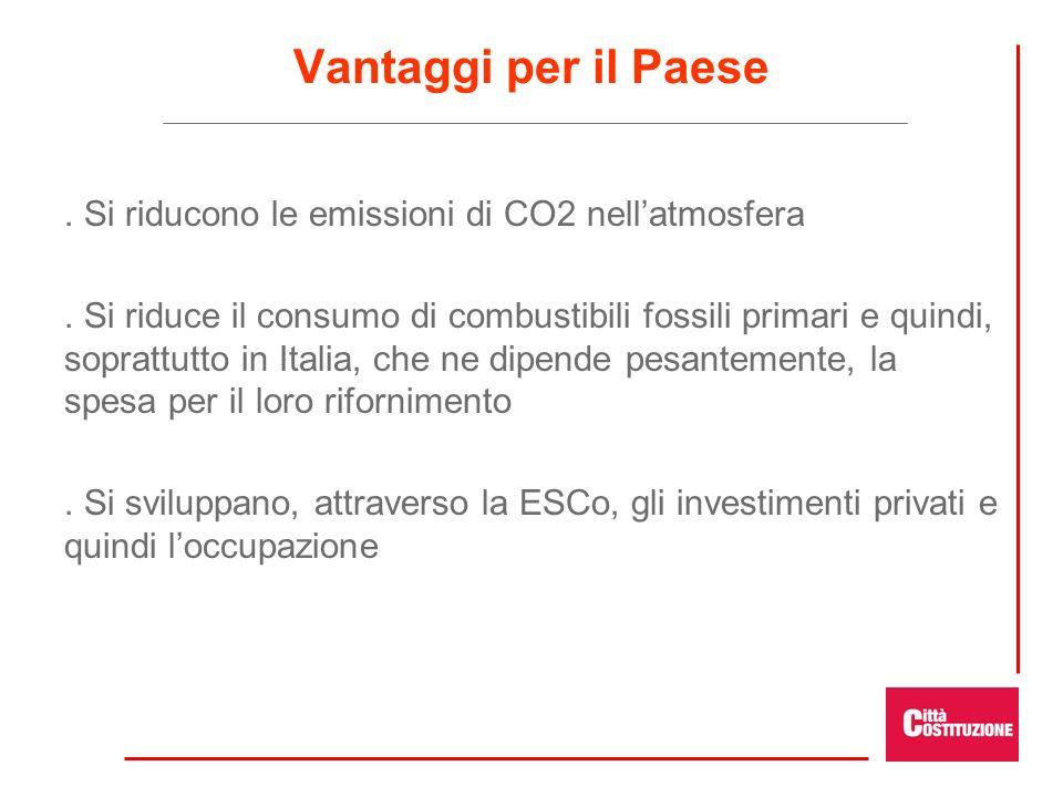 Vantaggi per il Paese. Si riducono le emissioni di CO2 nellatmosfera. Si riduce il consumo di combustibili fossili primari e quindi, soprattutto in It