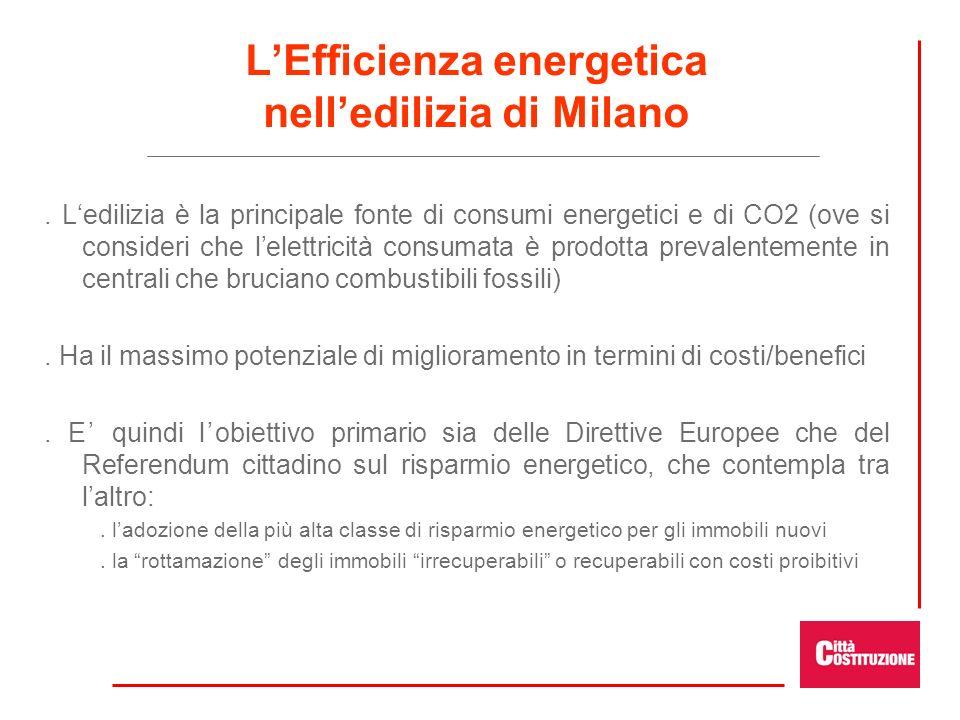 LEfficienza energetica nelledilizia di Milano. Ledilizia è la principale fonte di consumi energetici e di CO2 (ove si consideri che lelettricità consu