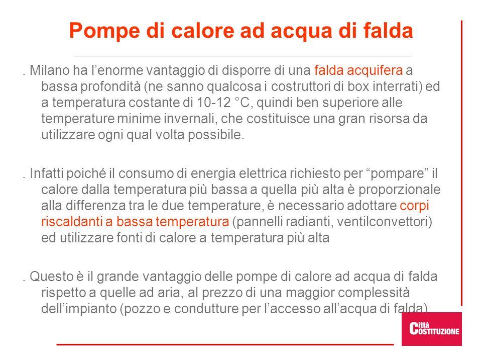 Pompe di calore ad acqua di falda. Milano ha lenorme vantaggio di disporre di una falda acquifera a bassa profondità (ne sanno qualcosa i costruttori