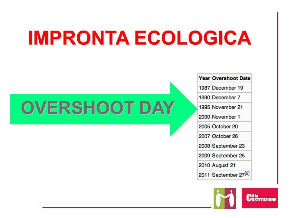 Per unefficace Gestione dellEnergia nel Comune di Milano Milano 17 gennaio 2012 una proposta di Città Costituzione allAmministrazione del Comune di Milano