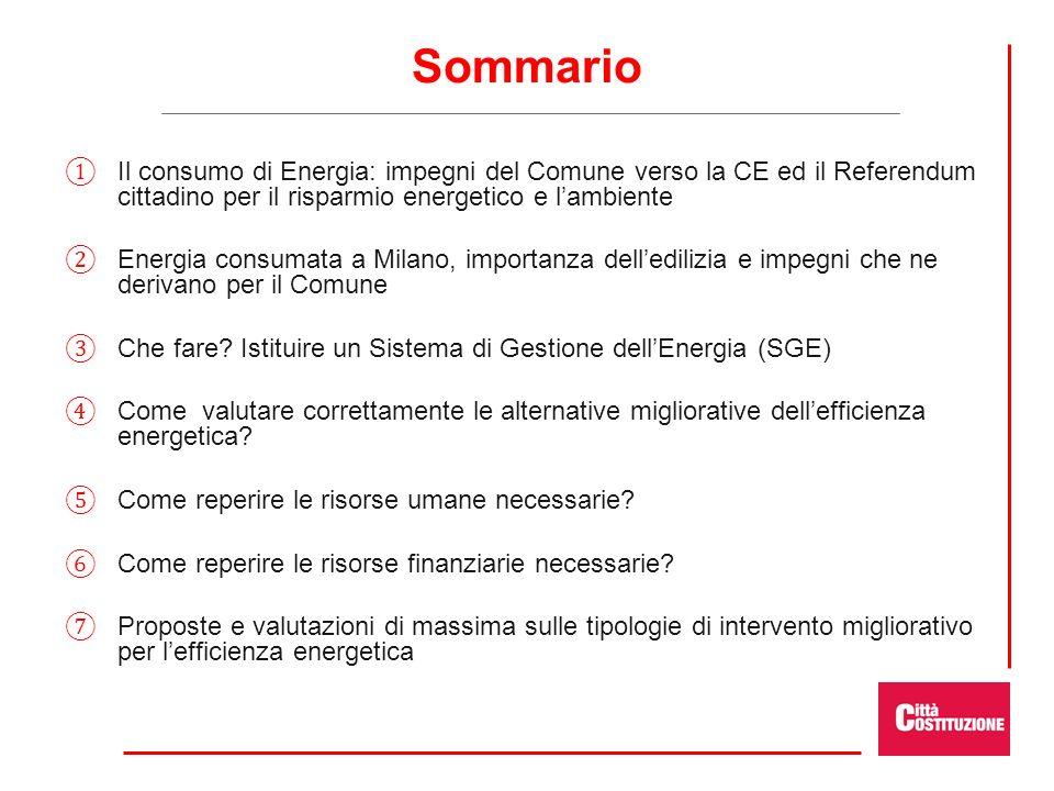 Sommario Il consumo di Energia: impegni del Comune verso la CE ed il Referendum cittadino per il risparmio energetico e lambiente Energia consumata a