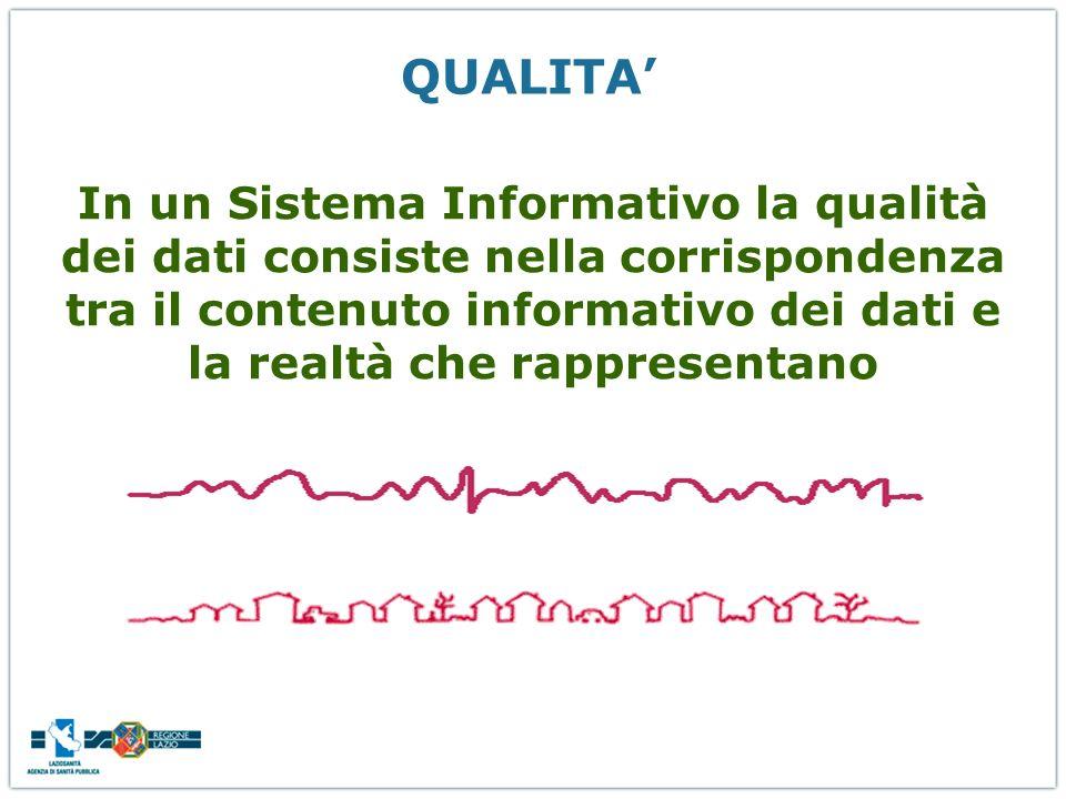 In un Sistema Informativo la qualità dei dati consiste nella corrispondenza tra il contenuto informativo dei dati e la realtà che rappresentano QUALIT