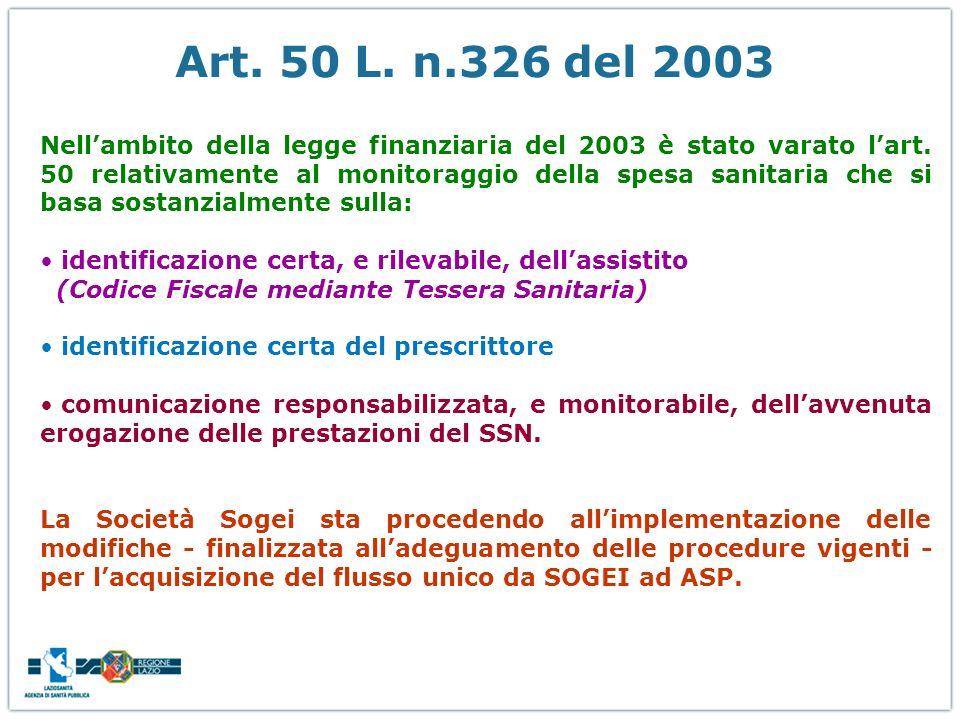 Art. 50 L. n.326 del 2003 Nellambito della legge finanziaria del 2003 è stato varato lart. 50 relativamente al monitoraggio della spesa sanitaria che