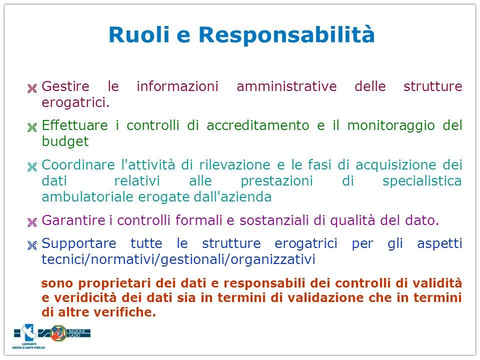 Ruoli e Responsabilità Gestire le informazioni amministrative delle strutture erogatrici. Effettuare i controlli di accreditamento e il monitoraggio d