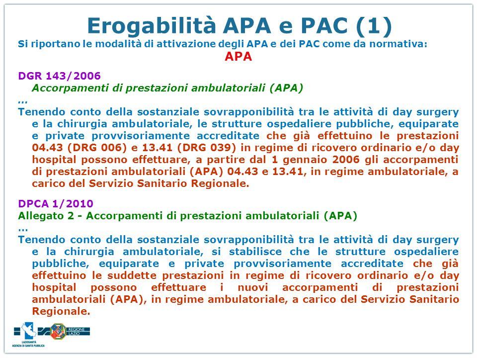 Si riportano le modalità di attivazione degli APA e dei PAC come da normativa: APA DGR 143/2006 Accorpamenti di prestazioni ambulatoriali (APA) … Tene
