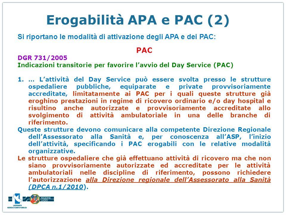 Si riportano le modalità di attivazione degli APA e dei PAC: PAC DGR 731/2005 Indicazioni transitorie per favorire lavvio del Day Service (PAC) 1.… La