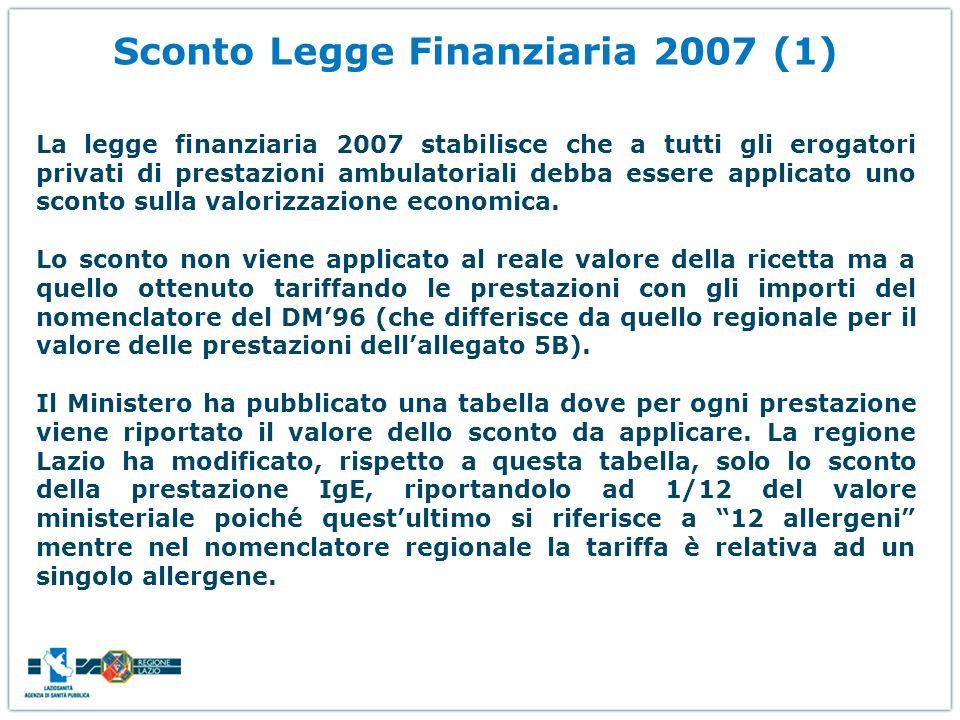 Sconto Legge Finanziaria 2007 (1) La legge finanziaria 2007 stabilisce che a tutti gli erogatori privati di prestazioni ambulatoriali debba essere app
