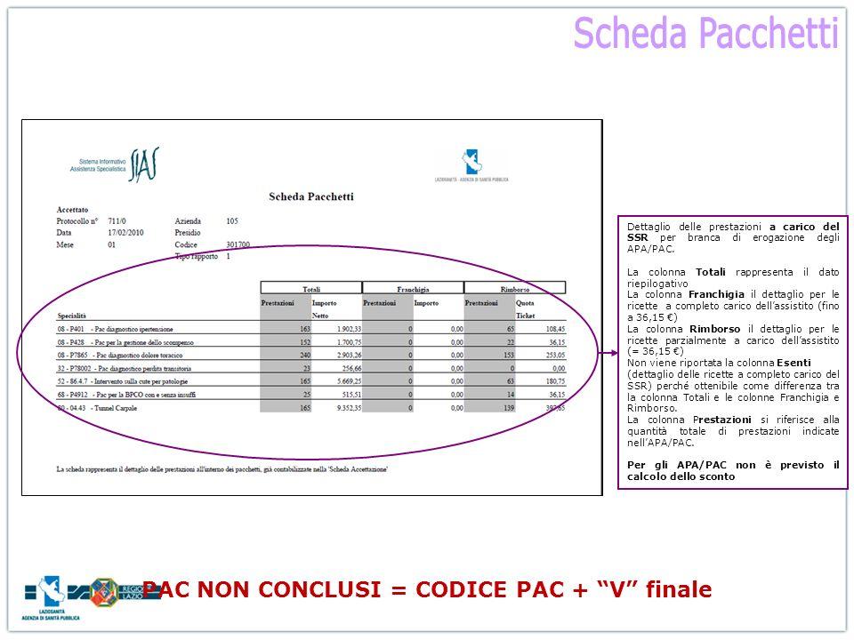 Dettaglio delle prestazioni a carico del SSR per branca di erogazione degli APA/PAC. La colonna Totali rappresenta il dato riepilogativo La colonna Fr