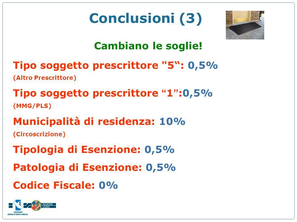Conclusioni (3) Tipo soggetto prescrittore