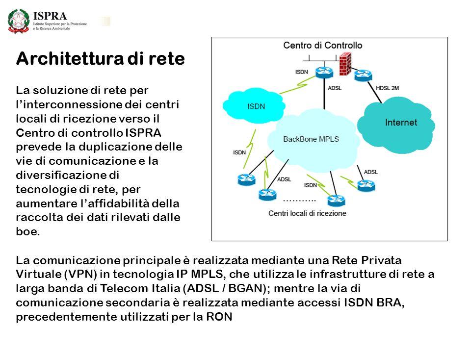 Architettura di rete La soluzione di rete per linterconnessione dei centri locali di ricezione verso il Centro di controllo ISPRA prevede la duplicazione delle vie di comunicazione e la diversificazione di tecnologie di rete, per aumentare laffidabilità della raccolta dei dati rilevati dalle boe.