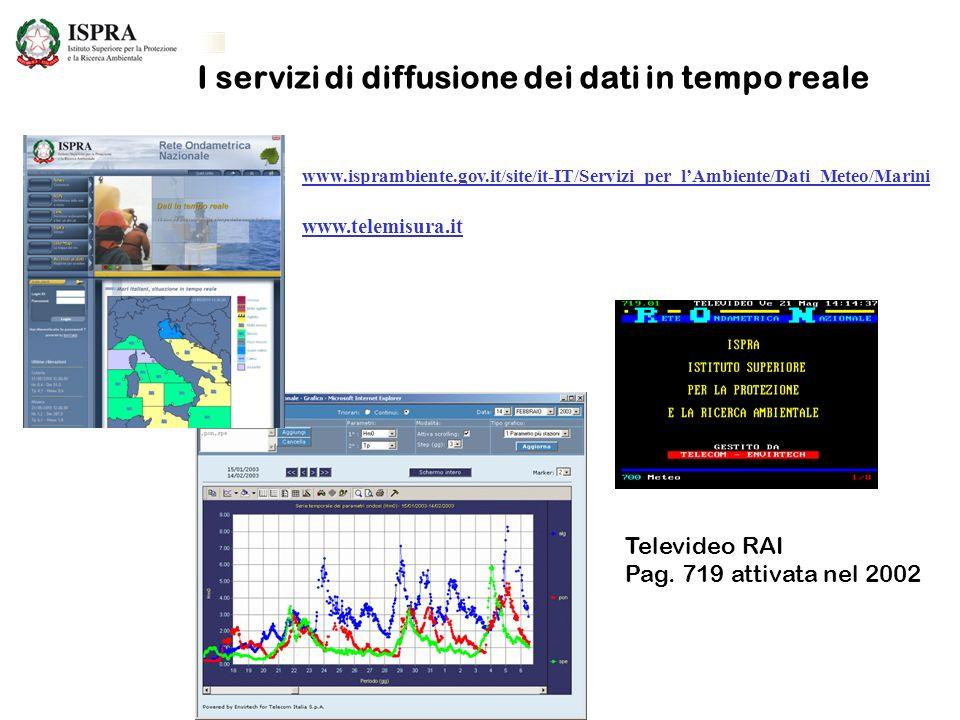 www.isprambiente.gov.it/site/it-IT/Servizi_per_lAmbiente/Dati_Meteo/Marini www.telemisura.it Televideo RAI Pag.