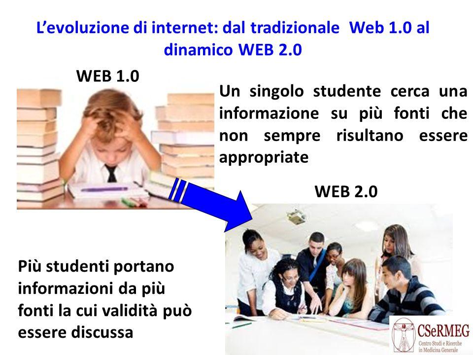 WEB 1.0 WEB 2.0 Un singolo studente cerca una informazione su più fonti che non sempre risultano essere appropriate Più studenti portano informazioni