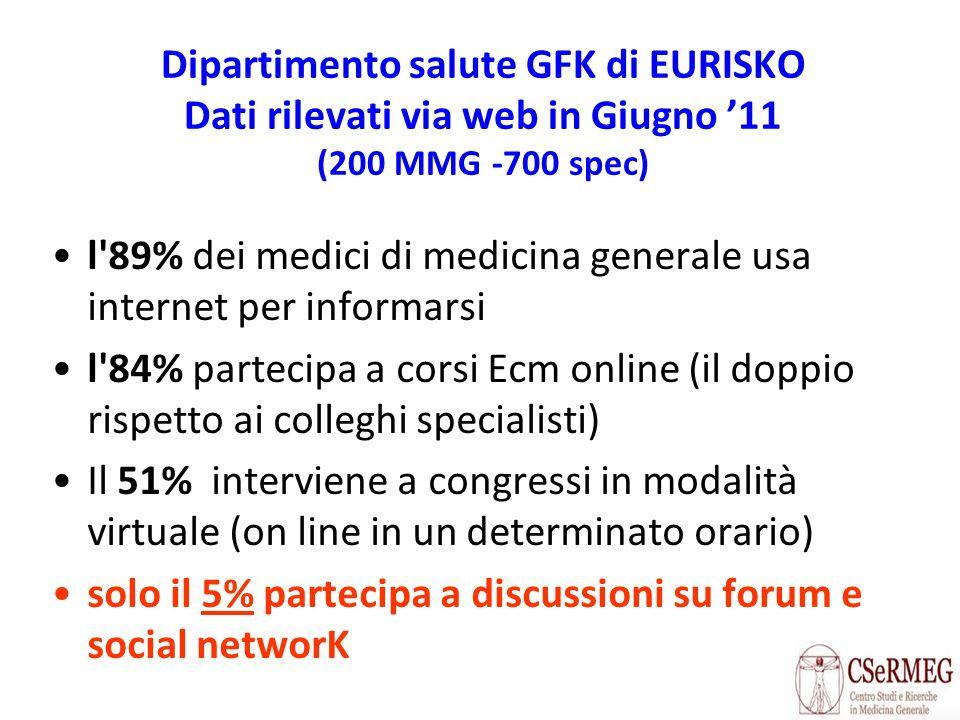Dipartimento salute GFK di EURISKO Dati rilevati via web in Giugno 11 (200 MMG -700 spec) l'89% dei medici di medicina generale usa internet per infor