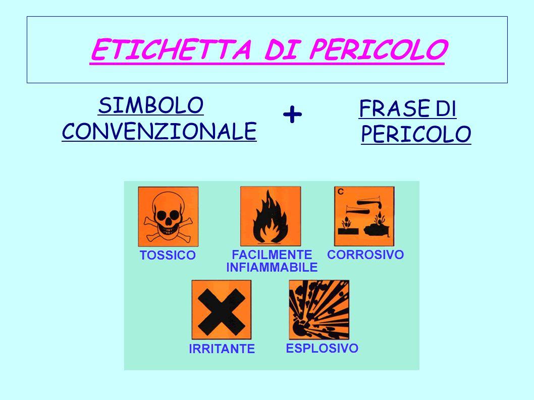 ETICHETTA DI PERICOLO SIMBOLO CONVENZIONALE FRASE DI PERICOLO +