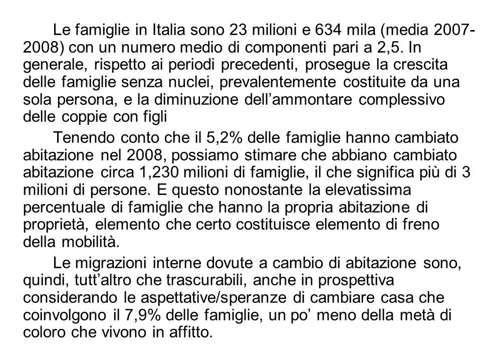 Le famiglie in Italia sono 23 milioni e 634 mila (media 2007- 2008) con un numero medio di componenti pari a 2,5.