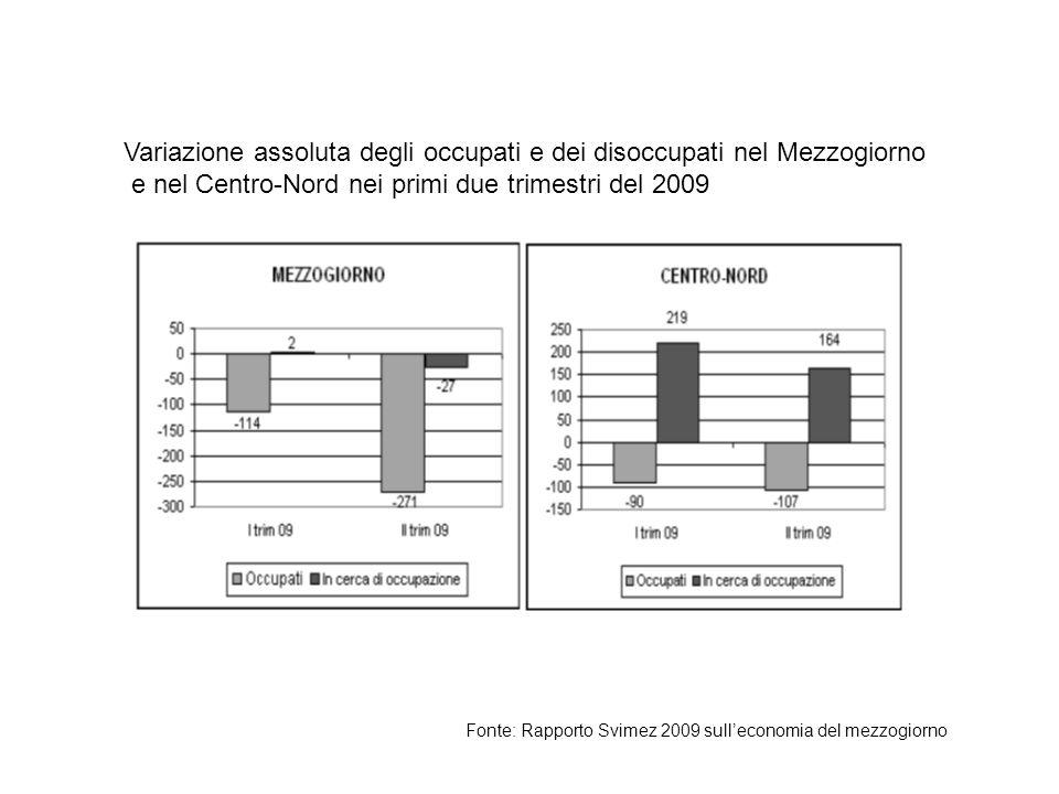 Variazione assoluta degli occupati e dei disoccupati nel Mezzogiorno e nel Centro-Nord nei primi due trimestri del 2009 Fonte: Rapporto Svimez 2009 sulleconomia del mezzogiorno