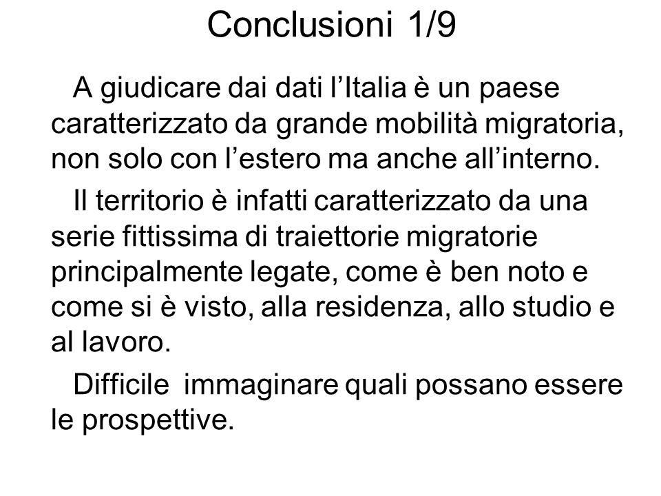 Conclusioni 1/9 A giudicare dai dati lItalia è un paese caratterizzato da grande mobilità migratoria, non solo con lestero ma anche allinterno.