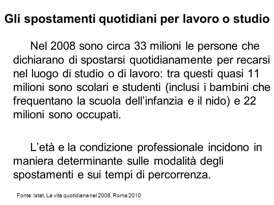 Fonte: Rapporto Svimez 2008 sulleconomia del mezzogiorno Pendolari per ripartizione di residenza e luogo di lavoro, 2007 distribuzione % Distribuzione percentuale