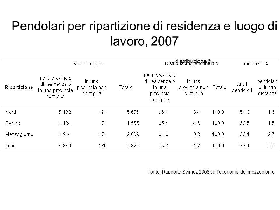Una valutazione dei movimenti migratori interni che hanno comportato un cambio di residenza tra comuni