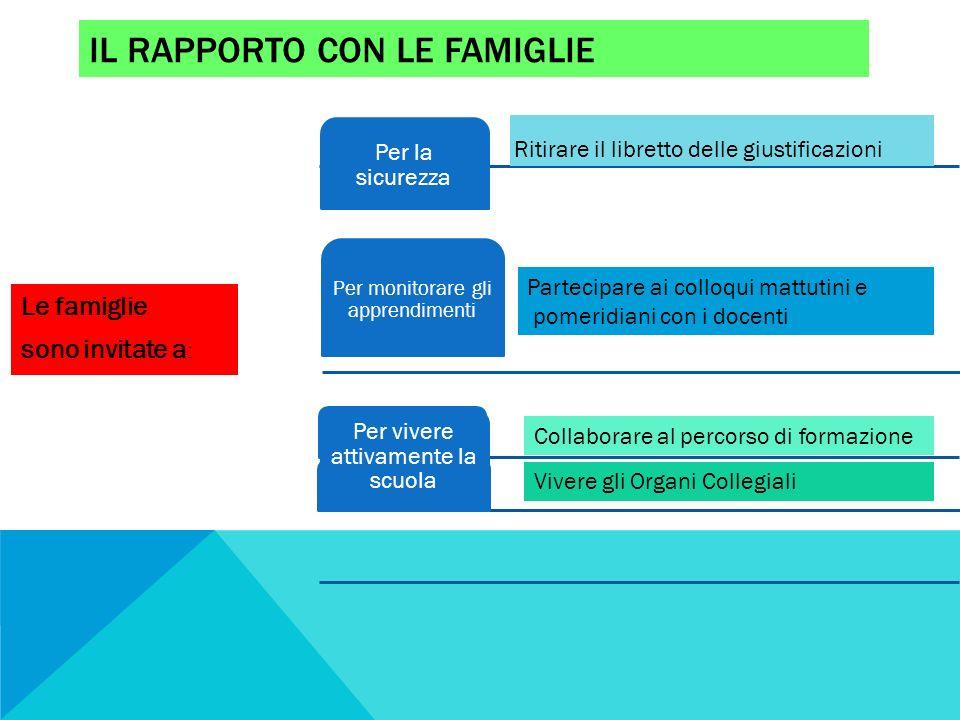 IL RAPPORTO CON LE FAMIGLIE Le famiglie sono invitate a : Ritirare il libretto delle giustificazioni Per la sicurezza Per monitorare gli apprendimenti